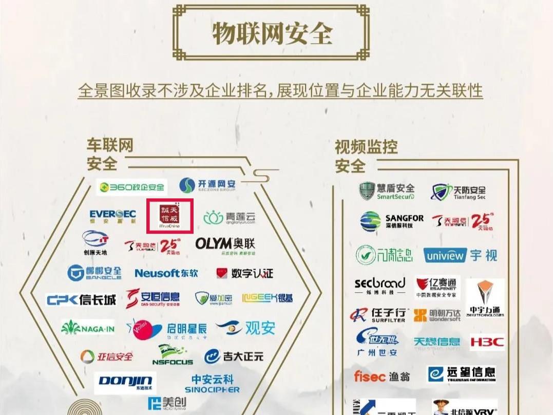 天威诚信入选《中国网络安全行业全景图》