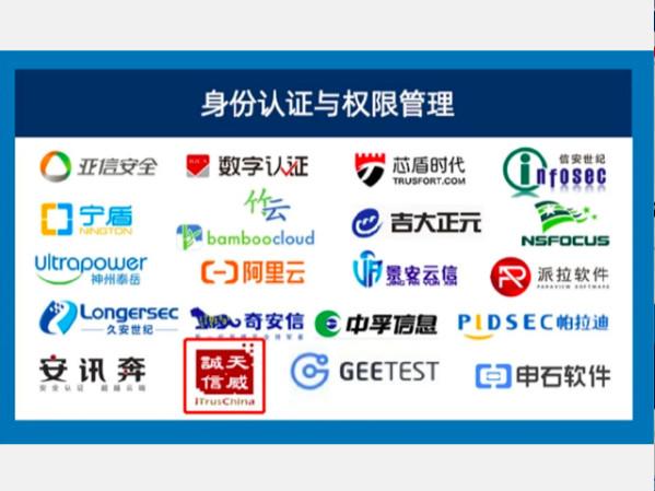天威诚信入选《2021年中国网络安全市场分类与全景图》
